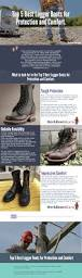 slip on motorcycle boots infographic png
