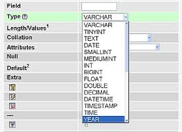varchar date format php designing a mysql database tips and techniques devshed