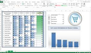 Dynamic Dashboard Template In Excel How To Create Excel Sales Dashboard Microsoft Office Wonderhowto