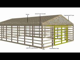 Truss Spacing Pole Barn 3 Ways To Build A Pole Barn Wikihow