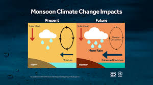 Monsoon Asia Map by South Asia Monsoon Outlook Climate Central