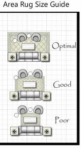 Area Rug Size How To Choose The Right Size For An Area Rug Carpet Pinterest Home