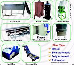 Seeking In Ahmedabad Industrial Machinery Business Seeking Loan In Ahmedabad India