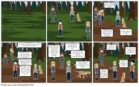 ap psych cognition project storyboard by lizaabetz