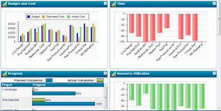 free kpi dashboards create kpi dashboard in excel template kpi