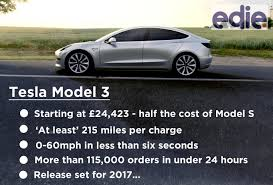 tesla model 3 elon musk unveils highly anticipated u0027affordable
