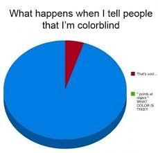Blind Chart Color Blind