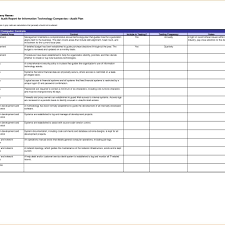 37 brilliant audit report format examples thogati with regard to