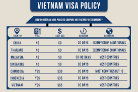 vietnam visa letter of invitation the declining state of tourism in vietnam u2013 and how we can help