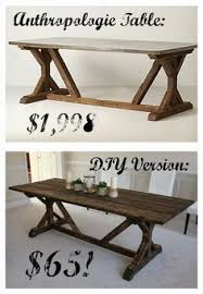 The Feminist Mystique Diy Rustic Wood Coffee Table Farm Table by How To Build A Farmhouse Table Room Farmhouse Table And Woodworking