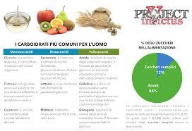 glucidi alimenti le biomolecole i carboidrati lessons tes teach