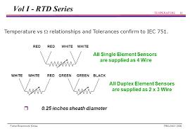 rtd sensor temperature ppt video online download