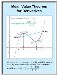 313 best calculus images on pinterest ap calculus math and