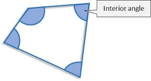 Interior Angle Sum Of A Decagon The Interior Angles Of A Polygon