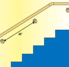 Stair Banister Brackets Brass And Stainless Steel Tube Railings