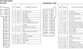 2005 chrysler 300 rear fuse box diagram on 2005 download wirning