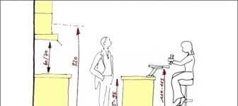 taille plan de travail cuisine taille plan de travail cuisine dimension plan de travail cuisine