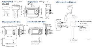 furuno gp32 price gps waas receiver with lcd display at psicompany com