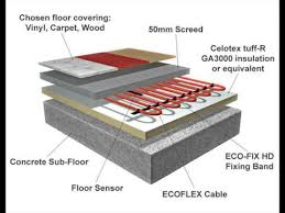 in floor heating basement electric floor heating for basement at home youtube