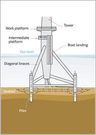 design of jacket structures tripod support structures 4c offshore