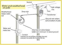 meter loop wiring diagram meter wiring diagrams
