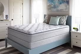 Bed Frame For Boxspring And Mattress Mattress For Less Newington Ct Waterbury Ct Wallingford Ct