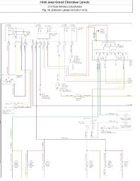 1996 jeep cherokee starter wiring diagram schematics and endearing
