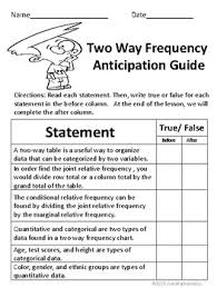 Two Way Frequency Tables Two Way Frequency Table No Prep Lesson By Just Mathematics Tpt