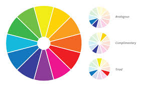 choosing a color scheme how to choose a great color palette for your website onepager blog