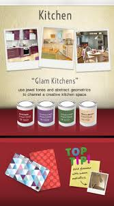 kitchen interior design trends for visual ly infographic idolza