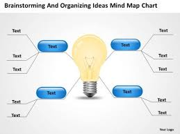 brainstorming and organizing ideas mind map chart ppt business