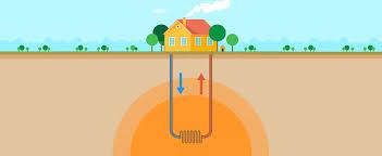 bair necessities earth river geothermal inc