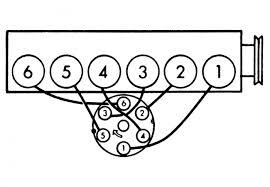 renix spark plug diagram jeep cherokee forum