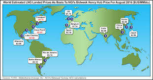 map us gas prices global natgas pricing to revolve around u s lng henry hub