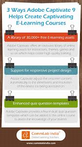 ways adobe captivate 9 helps create captivating e learning courses