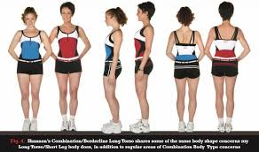 what u0027s your body type t tapp