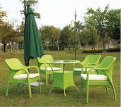 Where To Buy Outdoor Furniture Where And How To Buy Furniture In Wholesale Furniture Market