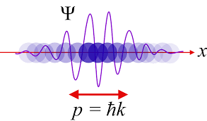 quantum mechanics simple english wikipedia the free encyclopedia