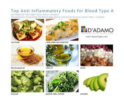 142 best a blood type diet images on pinterest food recipes and