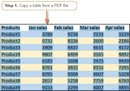 How To Convert Pdf File Into Excel Spreadsheet Convert Pdf To Excel Manually Or Converters