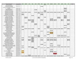 accounting spreadsheet template for small business sample