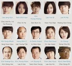 film pinocchio subtitle indonesia drama korea pinocchio 2014 subtitle indonesia drama korea