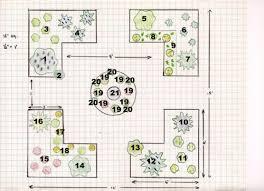 best 25 herb garden design ideas on pinterest plants by post