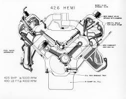6 4 Hemi From Elephant To Hellcat The Evolution Of The Hemi V8