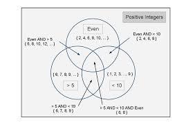 diagram math dolgular com