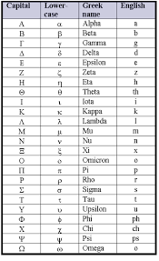 greek alphabet chart greek alphabet alphabet and lower case letters