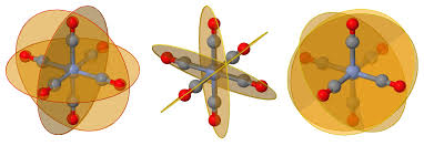 identifying planes of symmetry in octahedral complexes chemistry