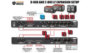 Studio System by D Box Dangerous Music