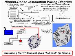 wiring diagrams chevy alternator gm plug also diagram ansis me