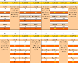 Schedule Spreadsheet Modifying Your 5 5 Program When Scheduling Is A Problem The Fit